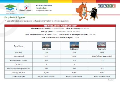 Click to view Resource 107331 Ferry Facts & Figures!