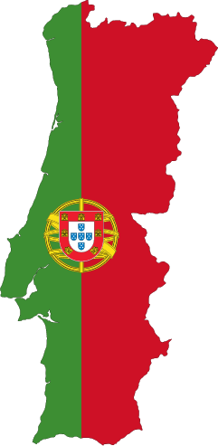 UK School Trips from Portugal